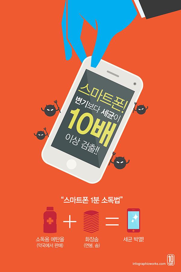 10sec-13.05.06_스마트폰1분소독법_원본