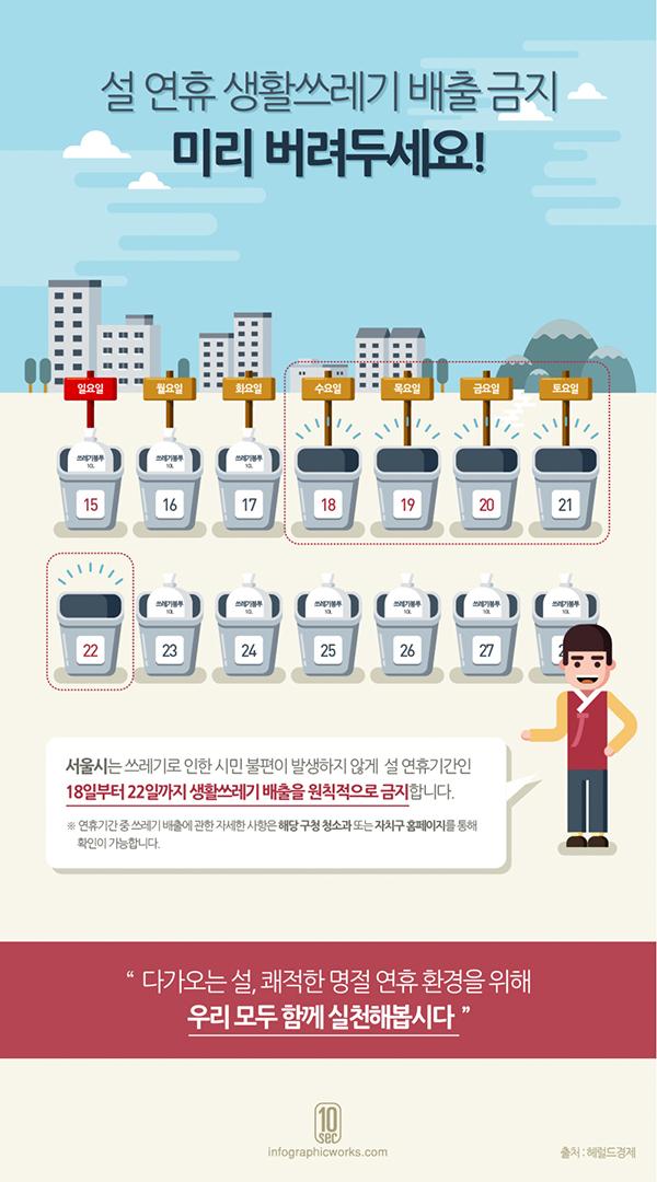 15.02.16_설연휴 때 생활쓰레기 배출금지