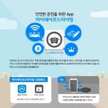 썸네일-삼성화재-마이세이프드라이빙