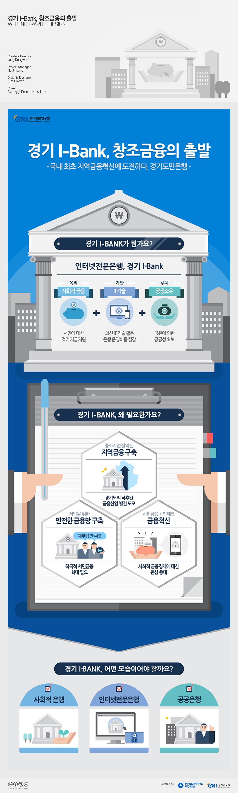 홈페이지_경기아이뱅크 인포그래픽