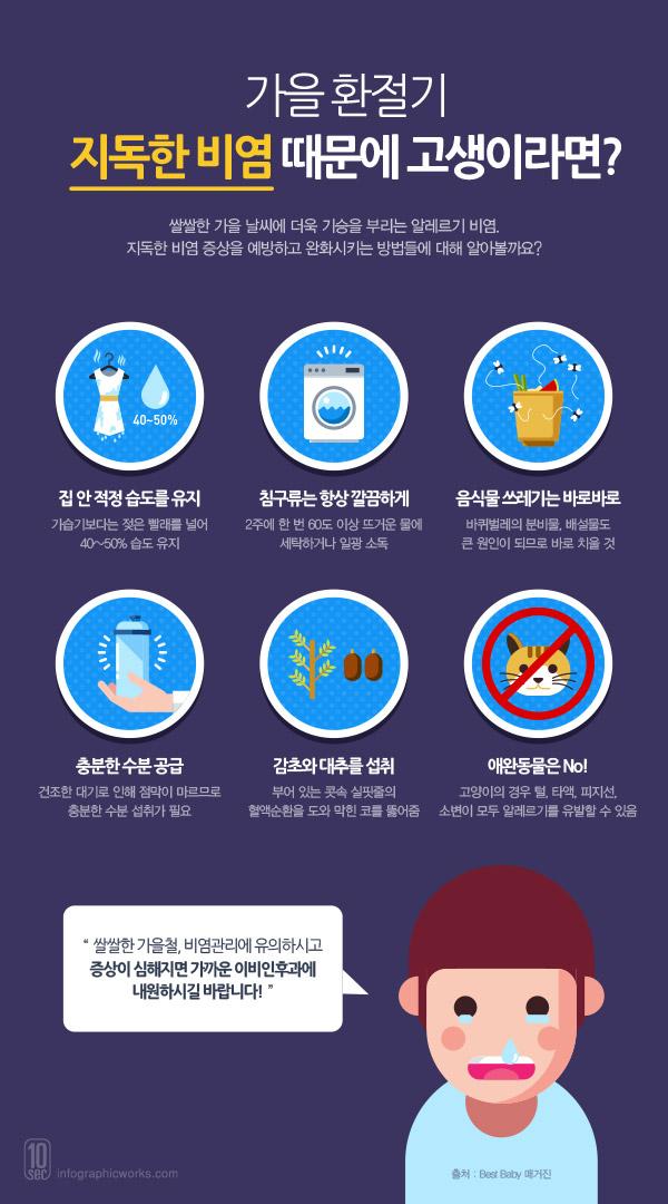 [10sec]비염-예방