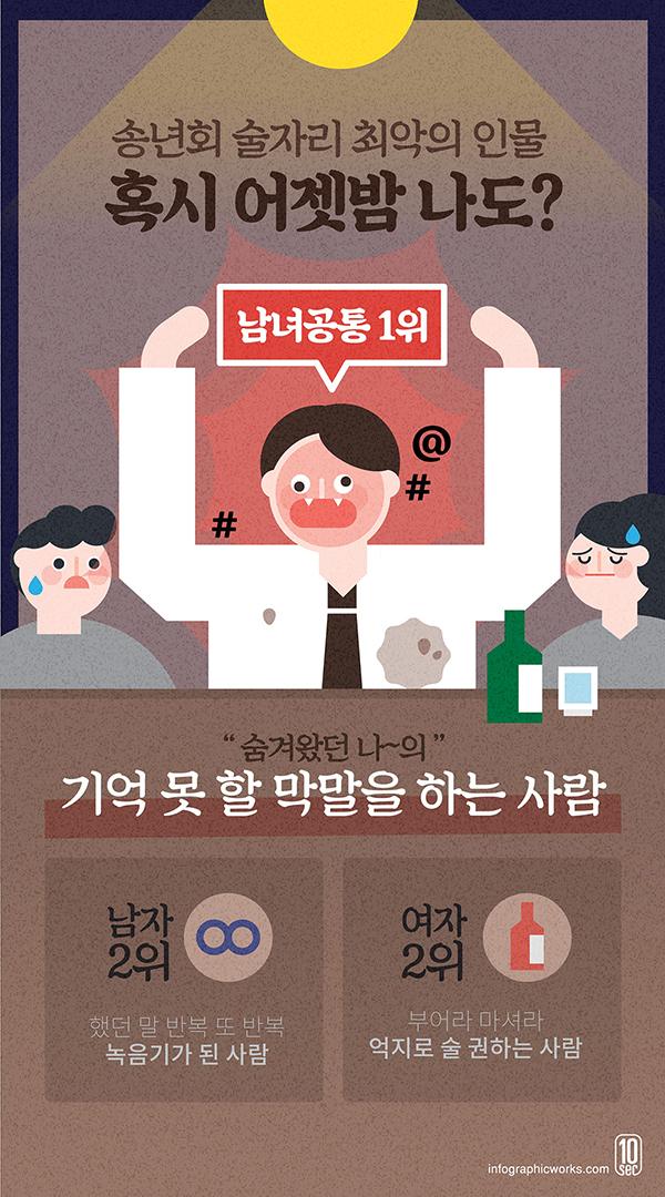150727_점심시간 낮잠_최종