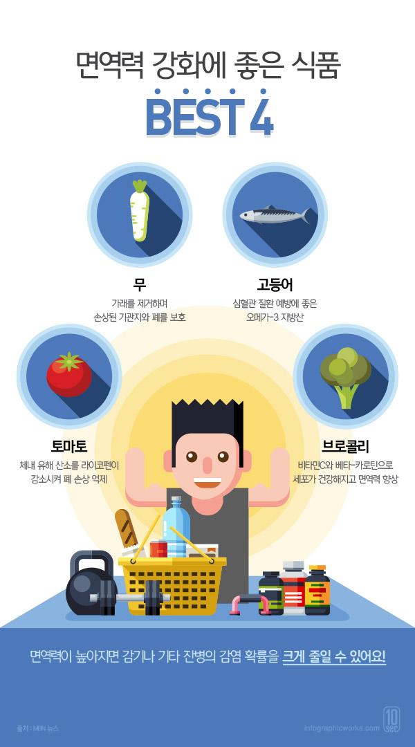 [10sec]면역력-강화-식품