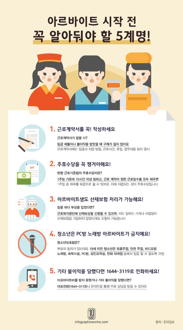 [10sec]아르바이트-5계명_전유진