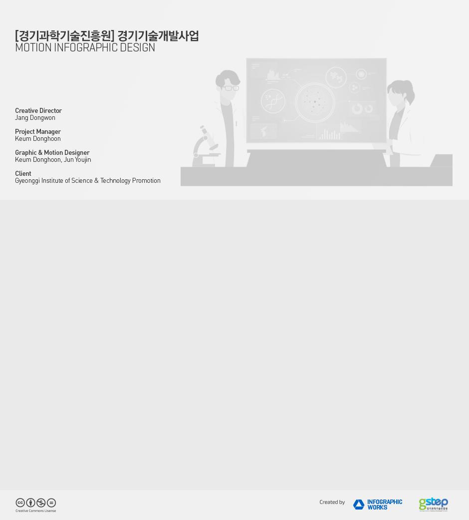 본문([경기과학기술진흥원] 경기기술개발사업) 템플릿