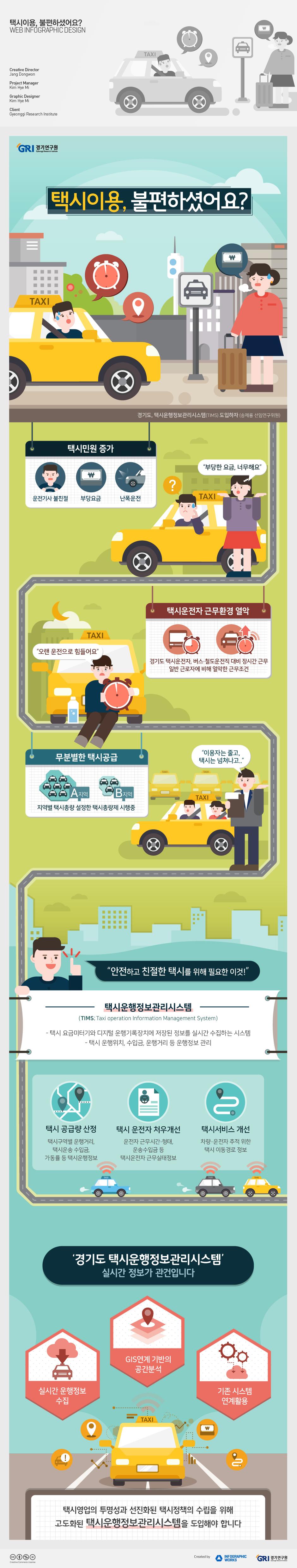 [경기연구원] 택시이용, 불편하셨어요?