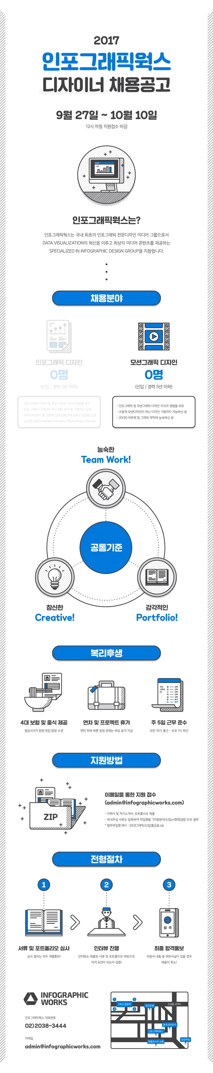 2017_채용공고