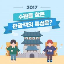 썸네일-[수원시정연구원]관광객-특성