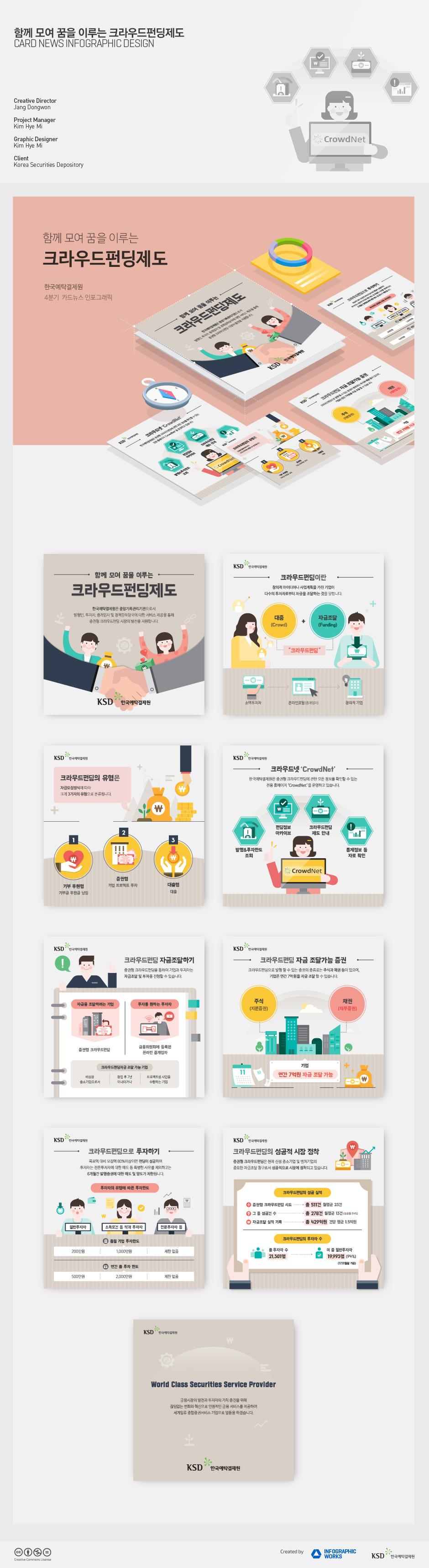 홈페이지-예탁결제원-카드뉴스
