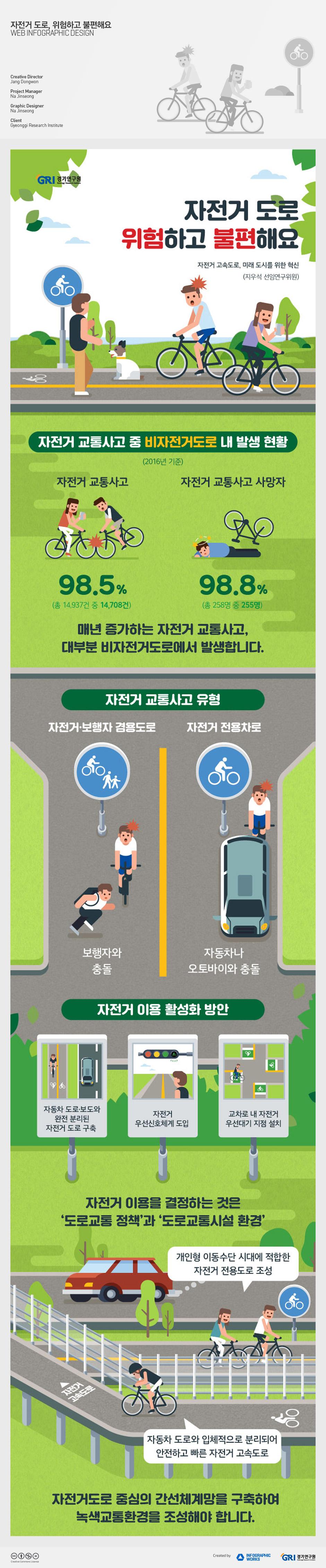 본문-[경기연구원]자전거도로위험하고-불편해요