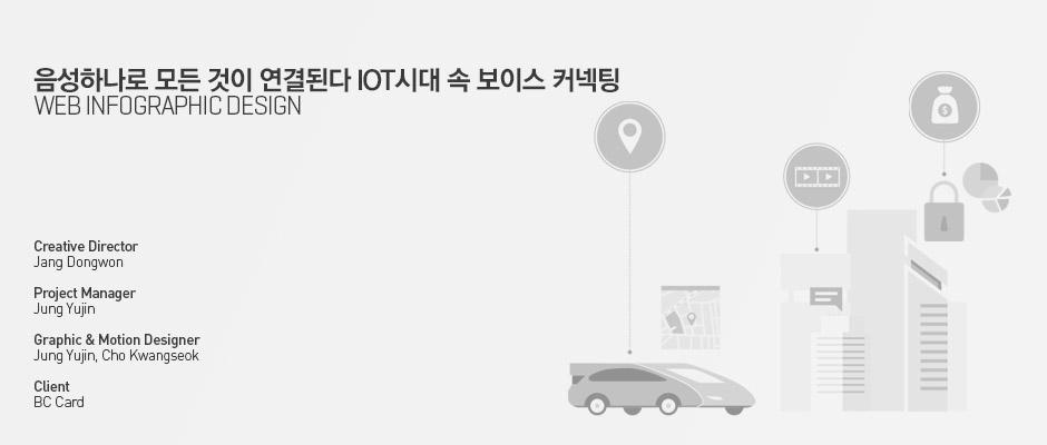 본문top-[bc카드]IOT시대-속-보이스-커넥팅
