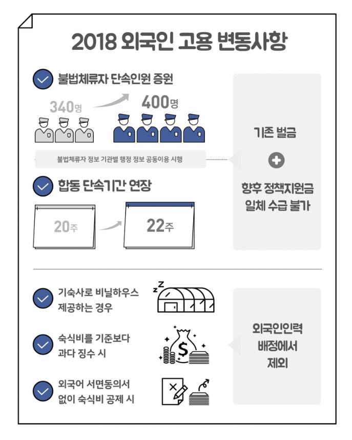경제과학진흥원_웹 인포그래픽3