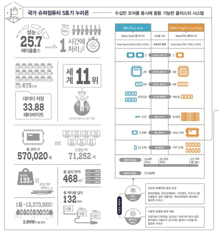한국과학기술정보연구원2