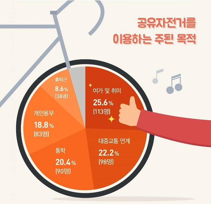 수원시정연구원3