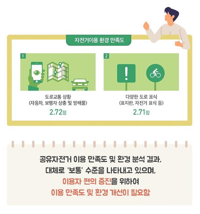 수원시정연구원7