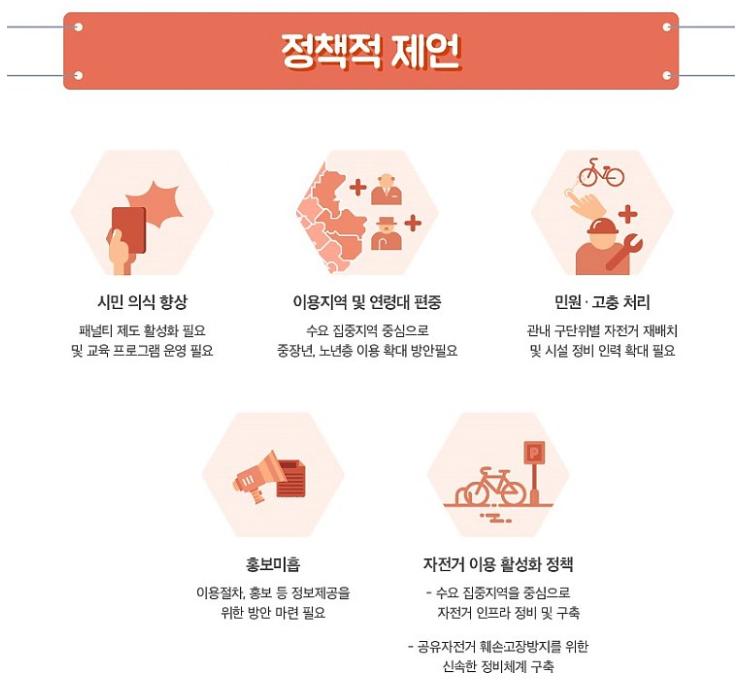 수원시정연구원9