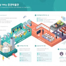 [한국예탁결제원] 전자투표와 전자위임장 A3