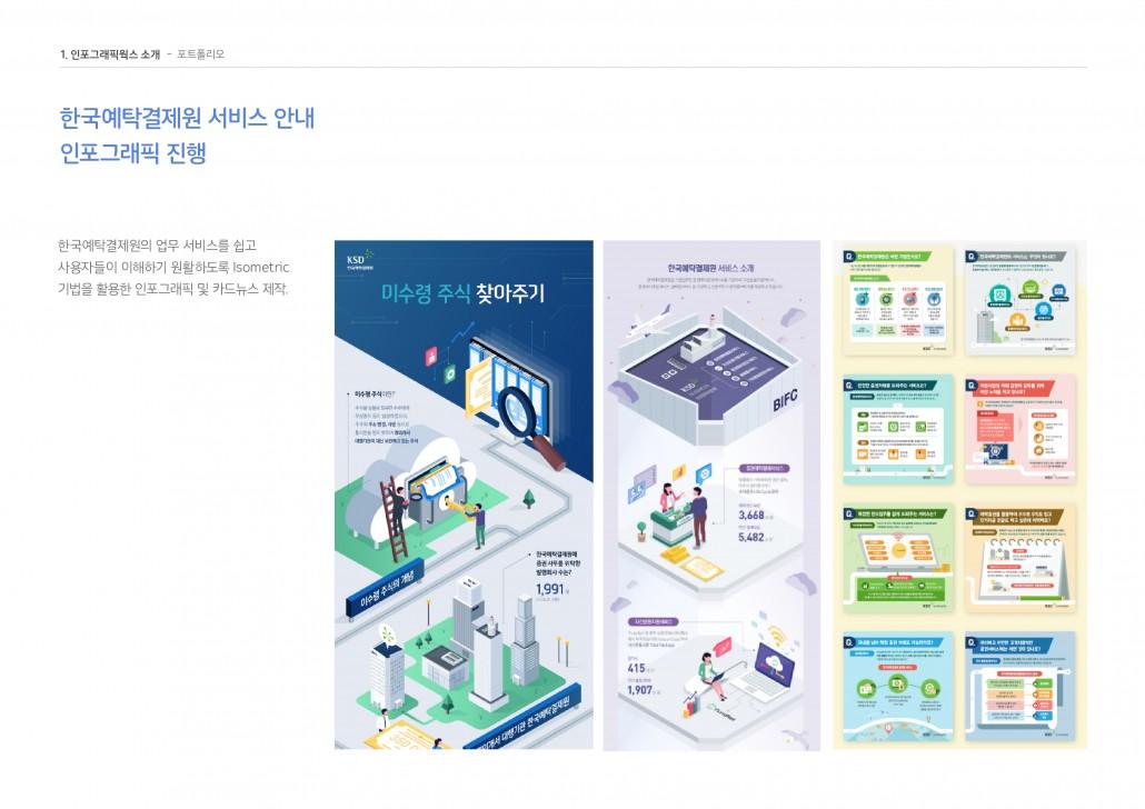 한국예탁결제원 인포그래픽