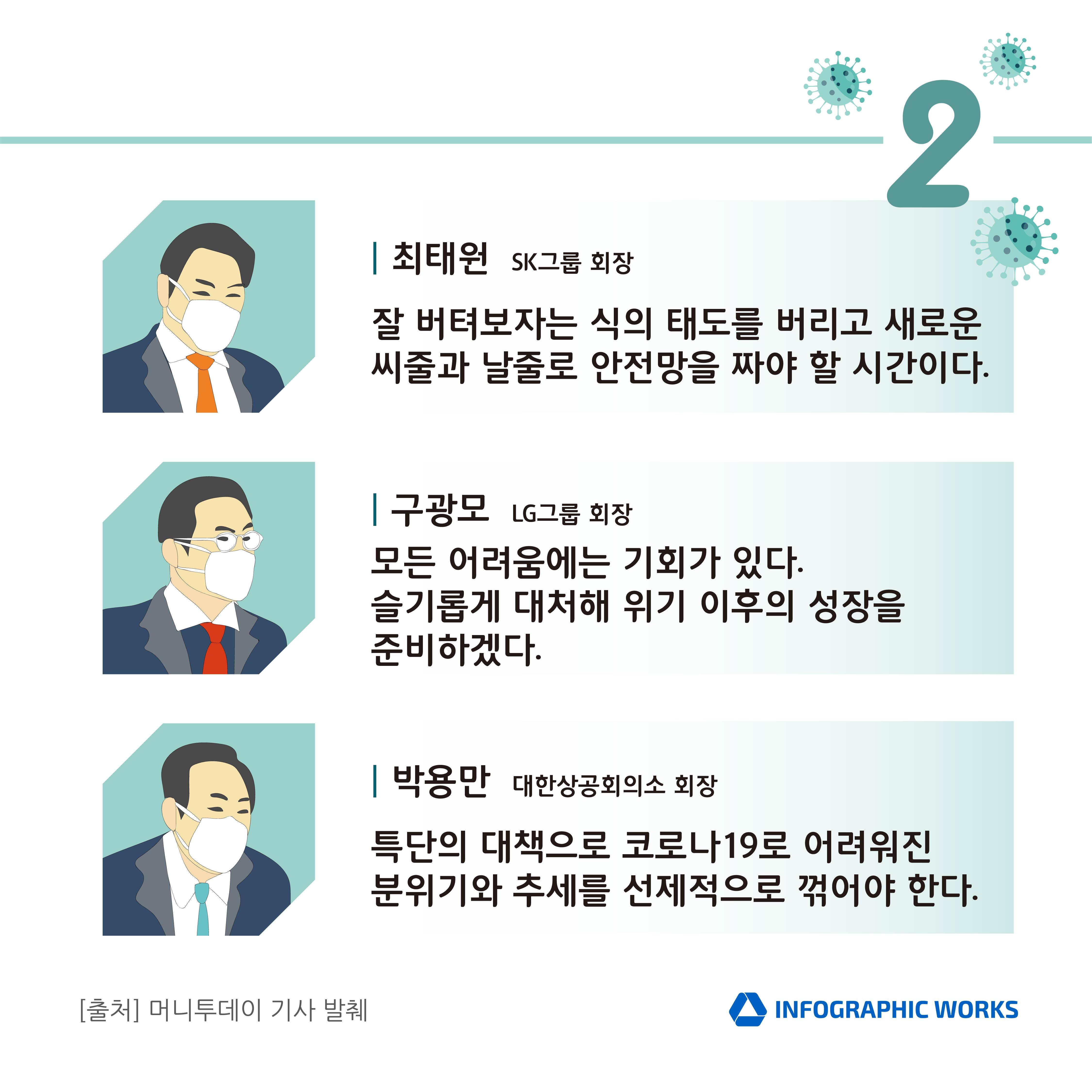 포스트코로나 말말말(수정)_대지 1 사본 2