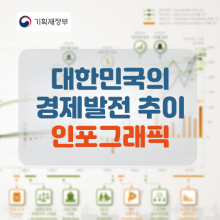 기획재정부_대한민국의 경제발전 추이대지 14