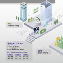 한국예탁원대지 7