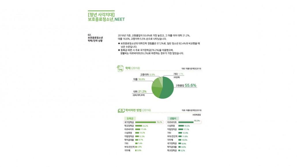통계 연감 중 일부 자료 발췌