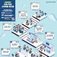 한양대 커리어개발센터 인포그래픽 포스터