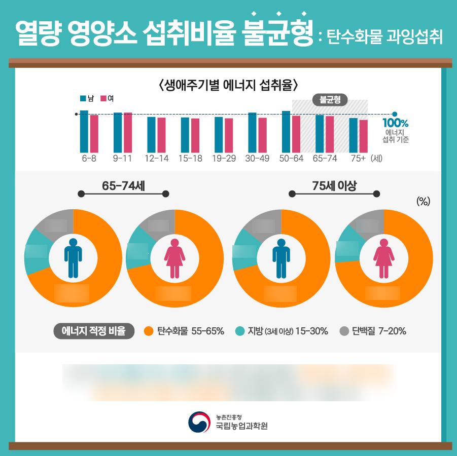 인포그래픽웍스_비만과학연구소 카드뉴스
